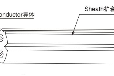 日本橡胶线